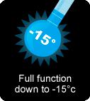 gaz tjep czerwony temperatura
